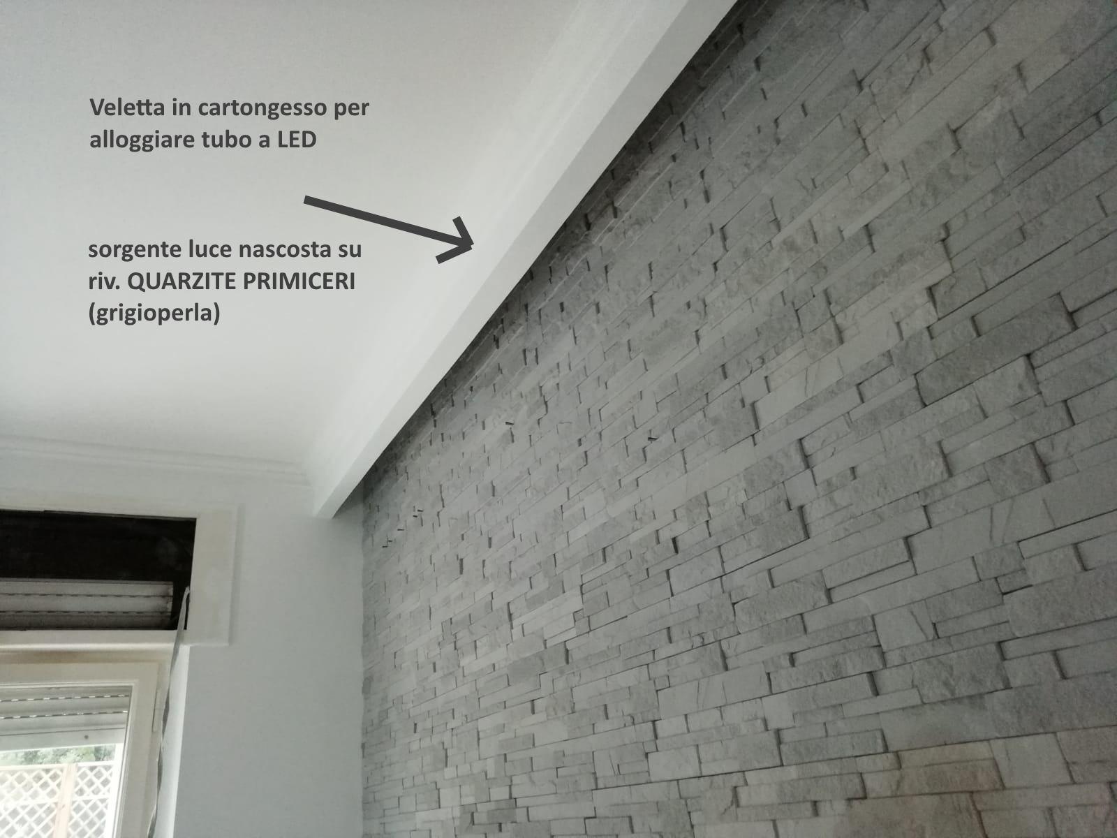 Torniamo un momento sul concetto di illuminazione for Pareti sala in cartongesso